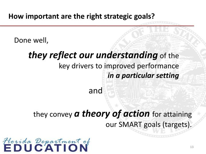 How important are the right strategic goals?