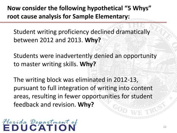 "Now consider the following hypothetical ""5 Whys"""