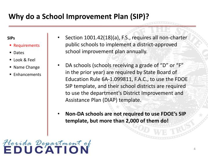 Why do a School Improvement Plan (SIP)?