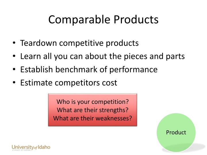 Comparable Products