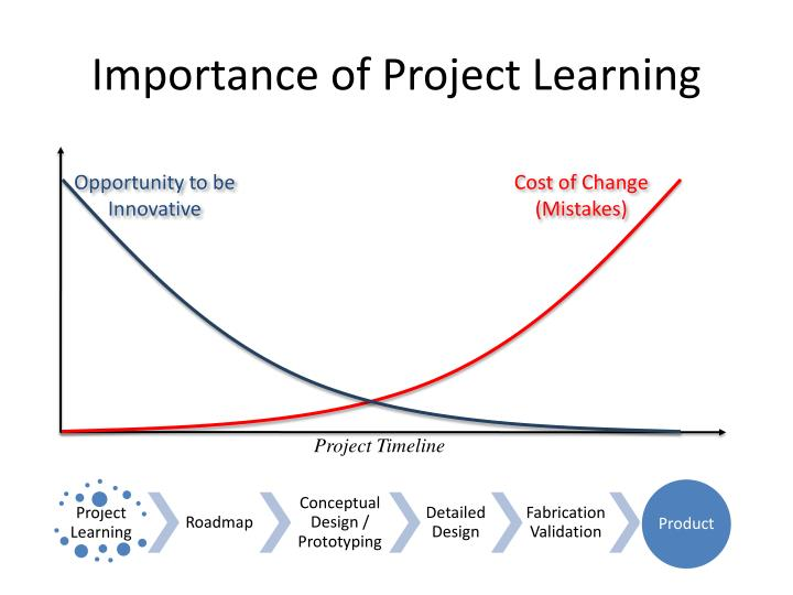 Importance of Project Learning