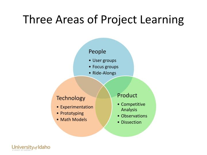 Three Areas of Project Learning
