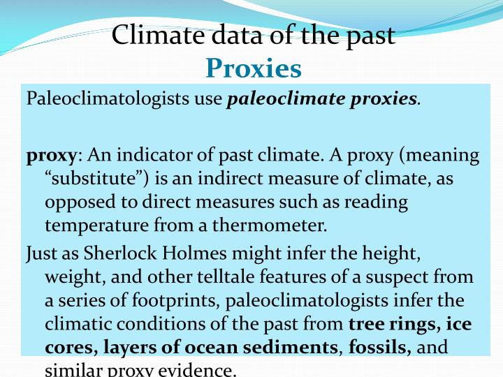 Climate data of the