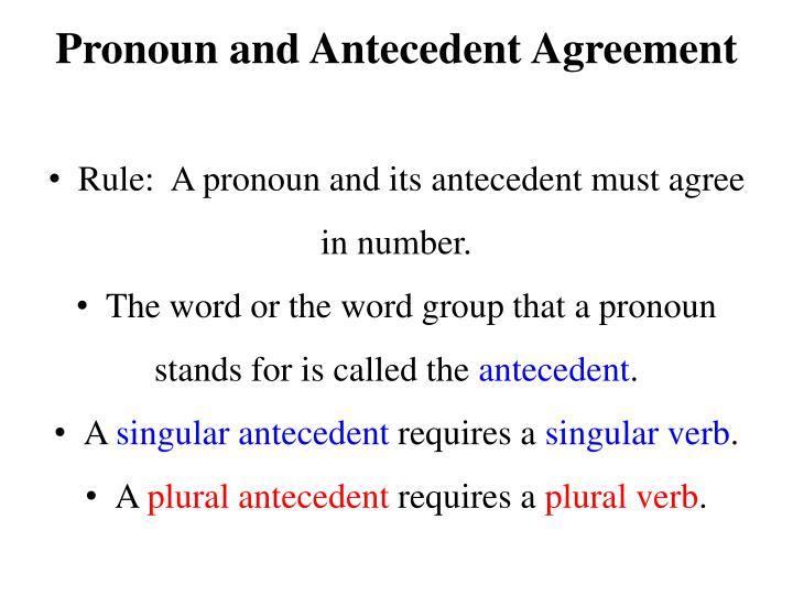 Pronoun and Antecedent Agreement