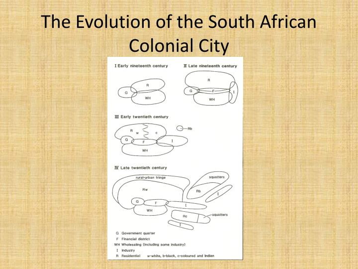The Evolution of the South African Colonial City