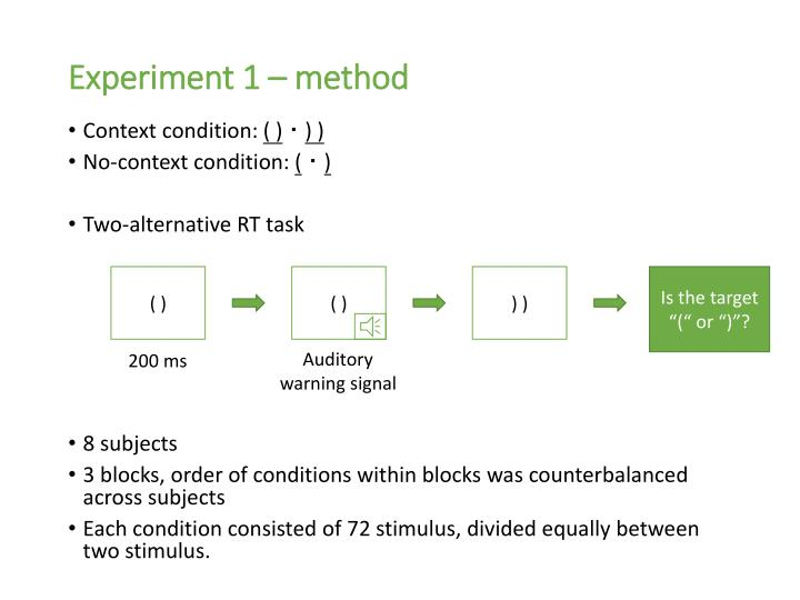Experiment 1 – method