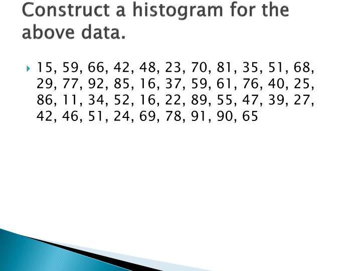 Construct a histogram for the above data.