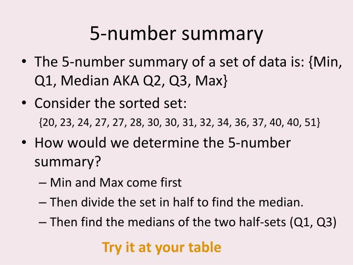 5-number summary
