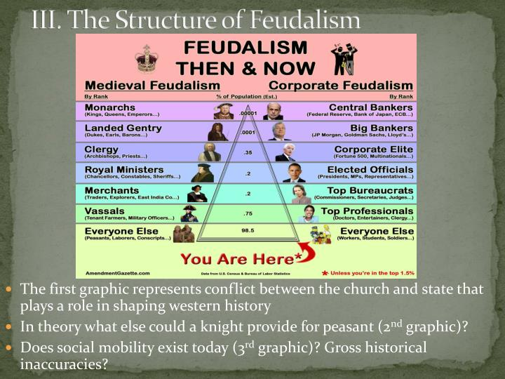 III. The Structure of Feudalism