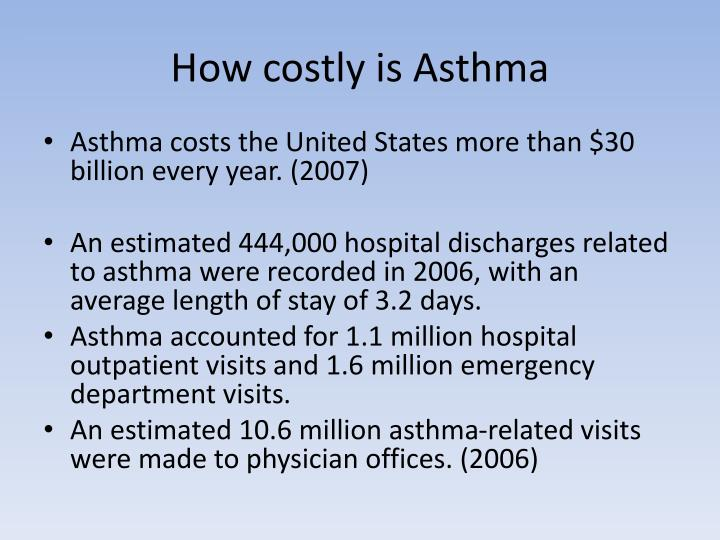How costly is Asthma