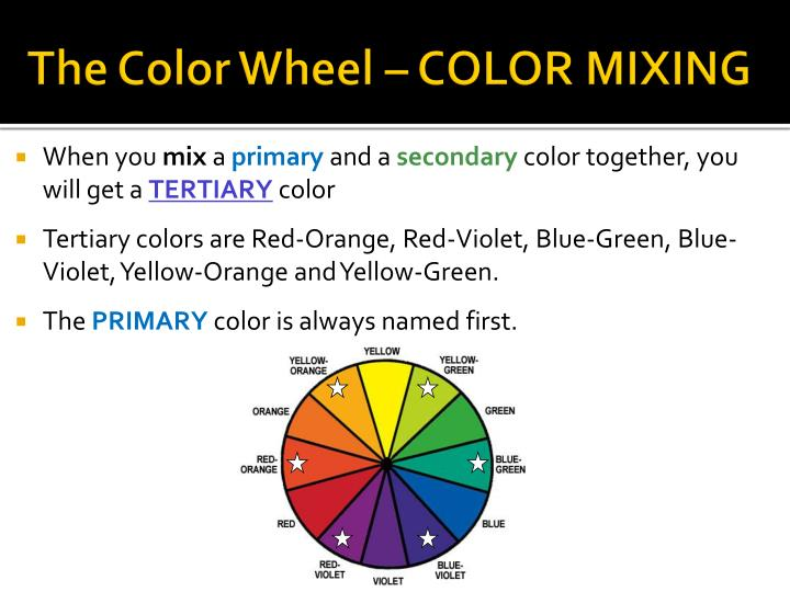 The Color Wheel – COLOR MIXING