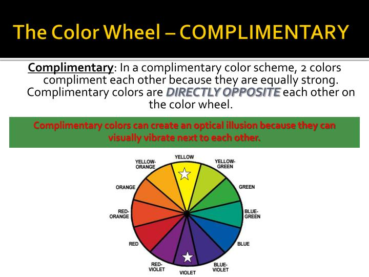The Color Wheel – COMPLIMENTARY