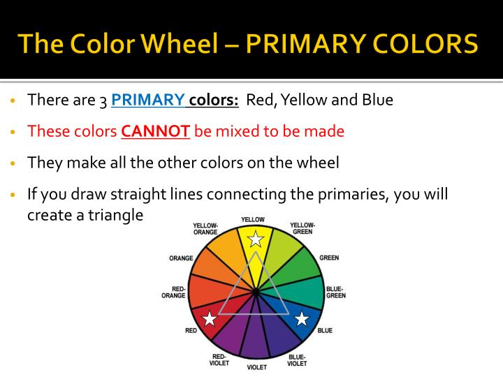 The color wheel primary colors