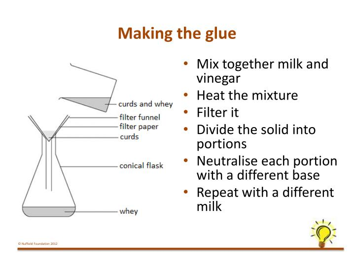 Making the glue