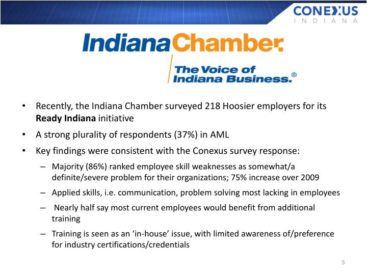 Recently, the Indiana Chamber surveyed 218 Hoosier employers for its