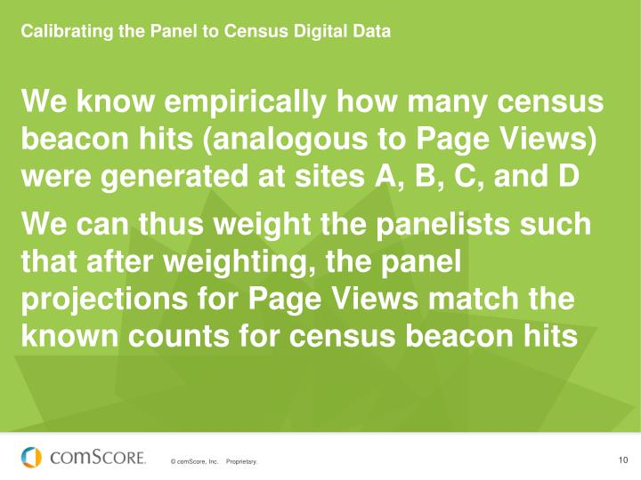 We know empirically how many census beacon hits (analogous to Page Views) were generated at sites A, B, C, and D