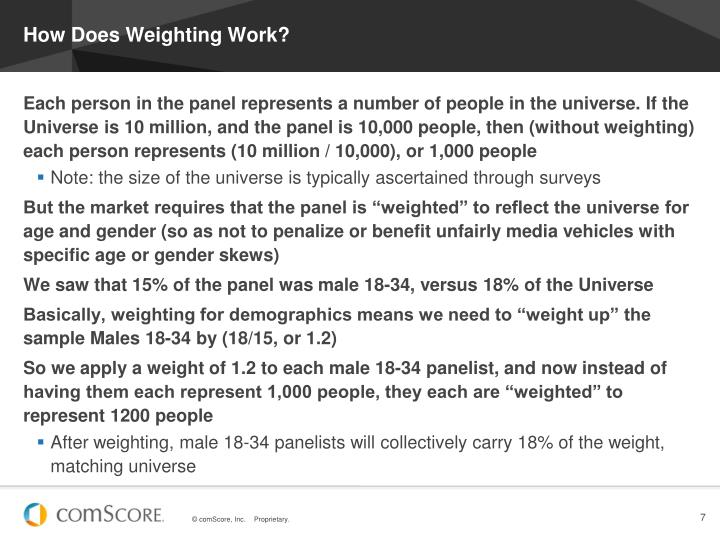 How Does Weighting Work?