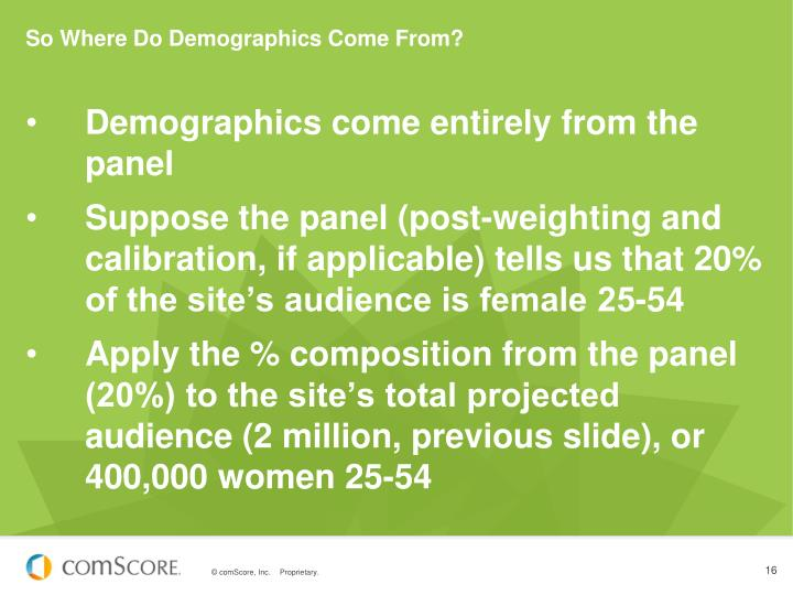 Demographics come entirely from the panel