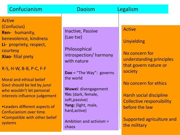 Confucianism          DaoismLegalism