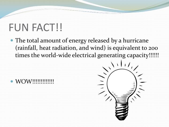 FUN FACT!!