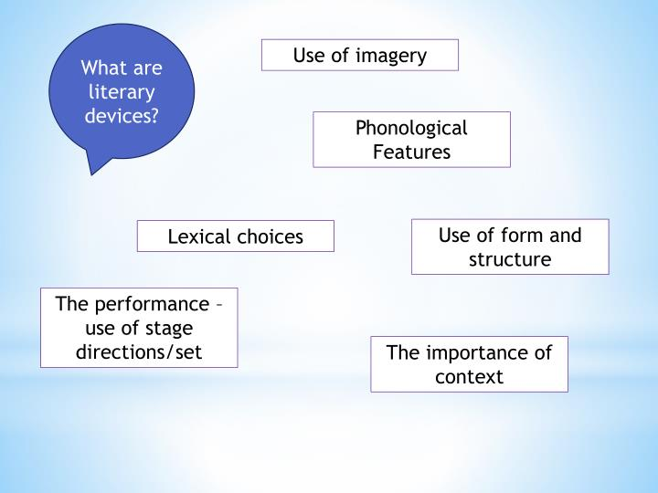 What are literary devices?