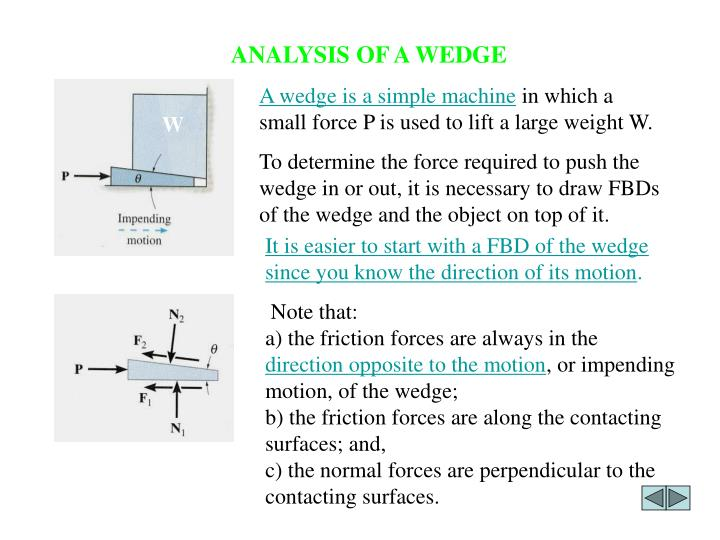 ANALYSIS OF A WEDGE