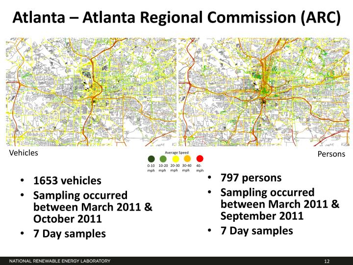 Atlanta – Atlanta Regional Commission (ARC)