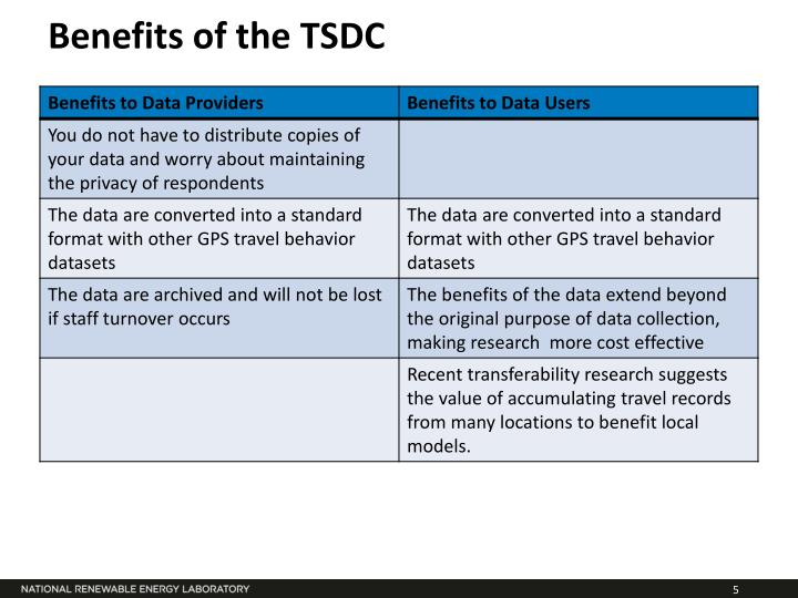 Benefits of the TSDC