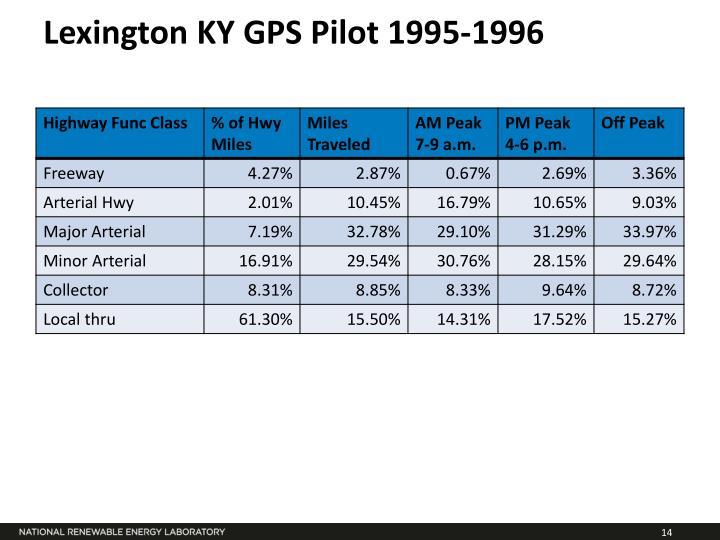 Lexington KY GPS Pilot 1995-1996