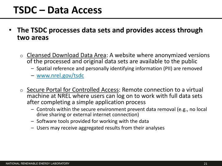 TSDC – Data Access