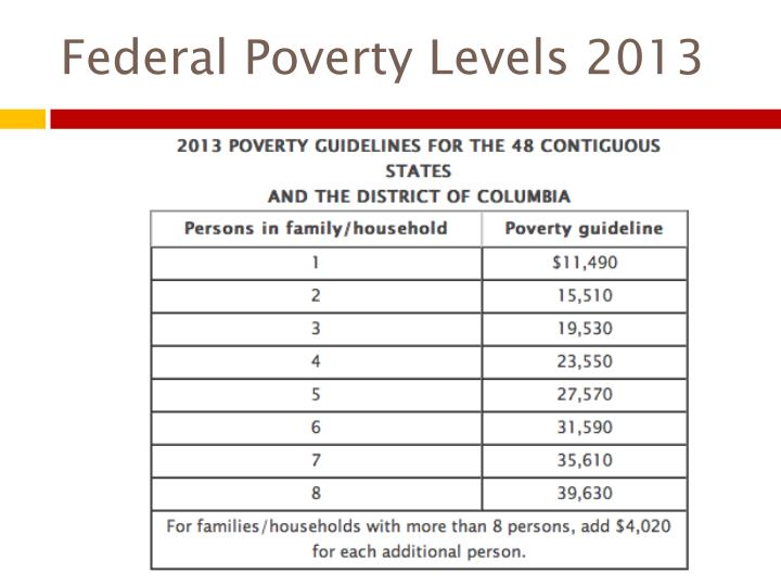 Federal Poverty Levels 2013