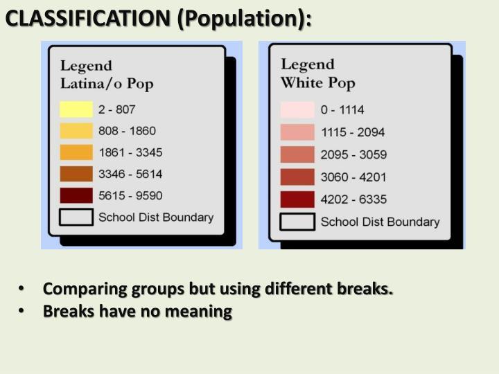 CLASSIFICATION (Population):