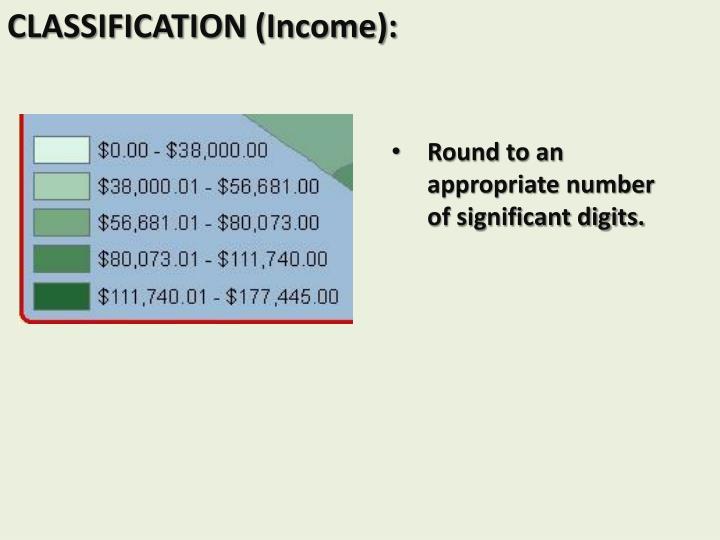 CLASSIFICATION (Income):