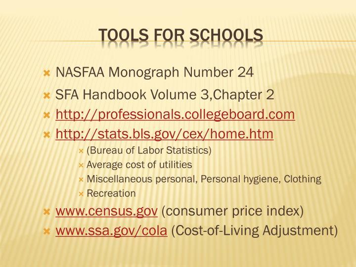 NASFAA Monograph Number