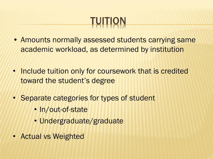 Amounts normally assessed students carrying same academic workload, as determined by