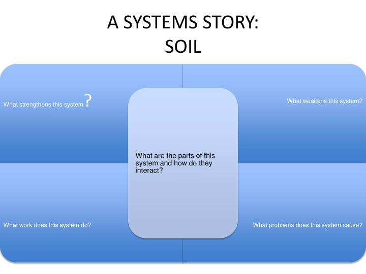 A systems story soil