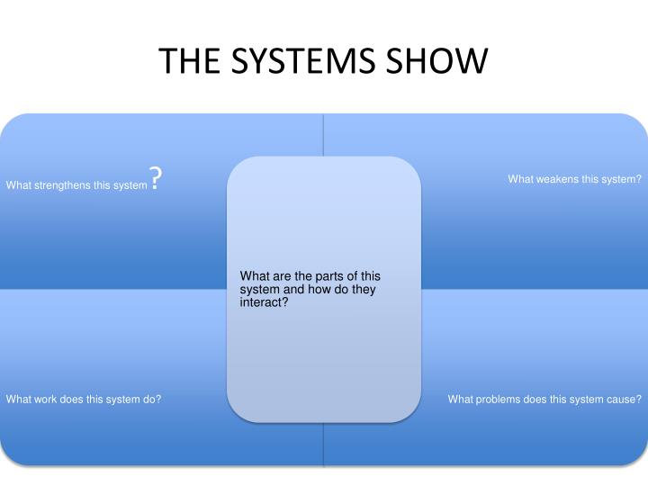 The systems show