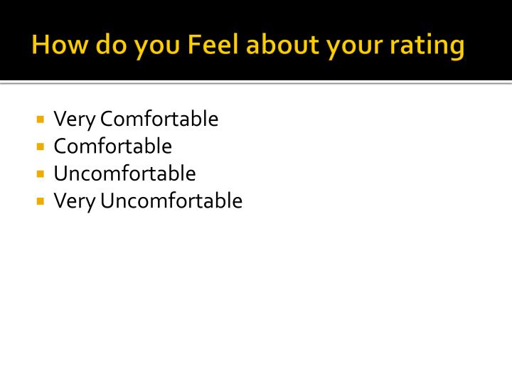 How do you Feel about your rating