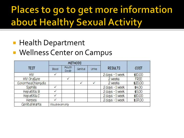 Places to go to get more information about Healthy Sexual Activity