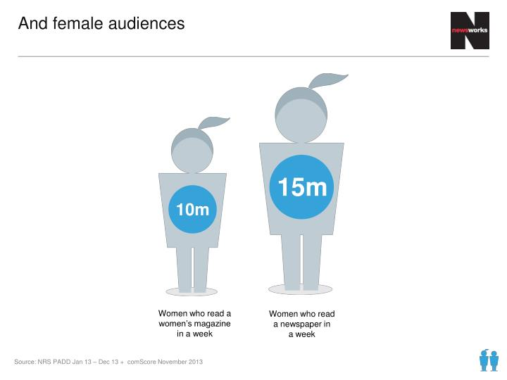 And female audiences