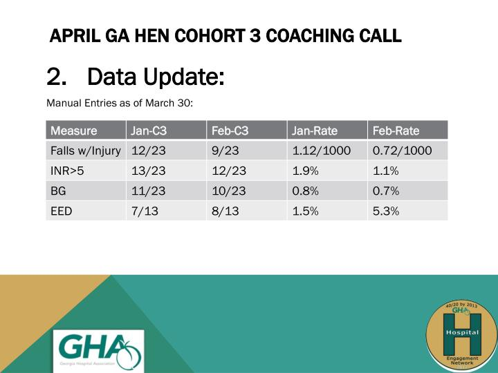 April GA HEN Cohort 3 Coaching