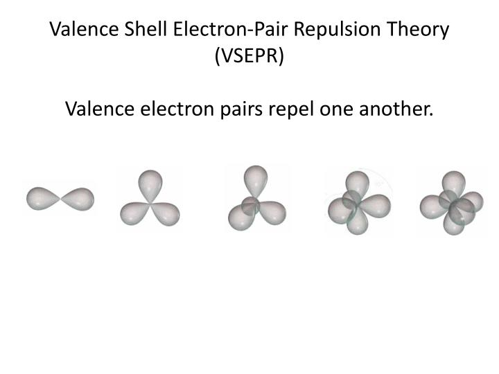 Valence Shell Electron-Pair
