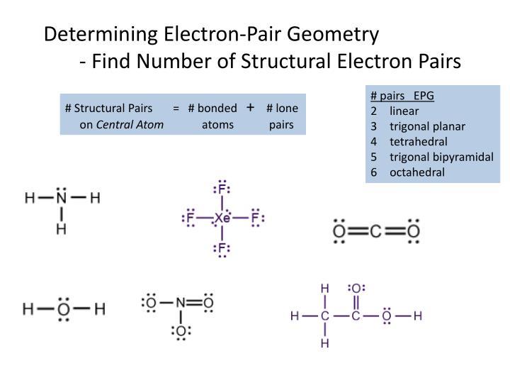 Determining Electron-Pair
