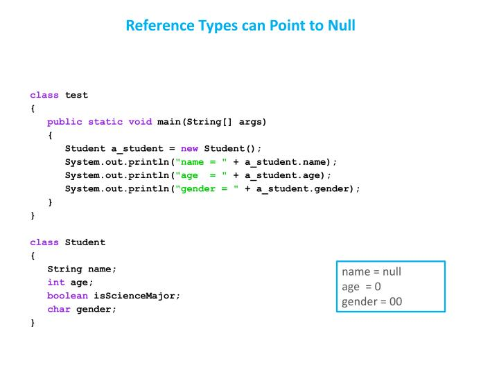 Reference Types can Point to Null