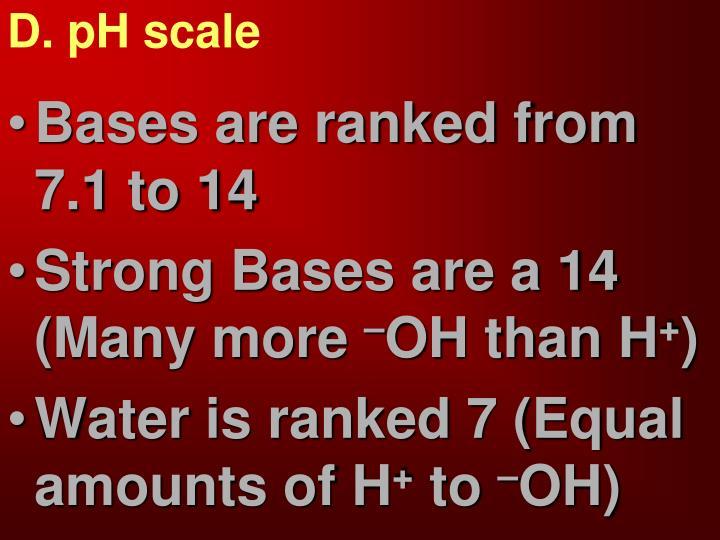 D. pH scale