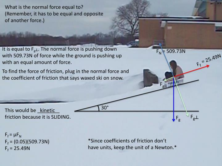 What is the normal force equal to? (Remember, it has to be equal and opposite of another force.)