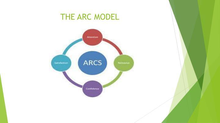 THE ARC MODEL