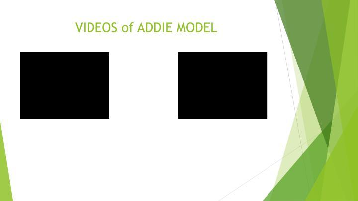 VIDEOS of ADDIE MODEL