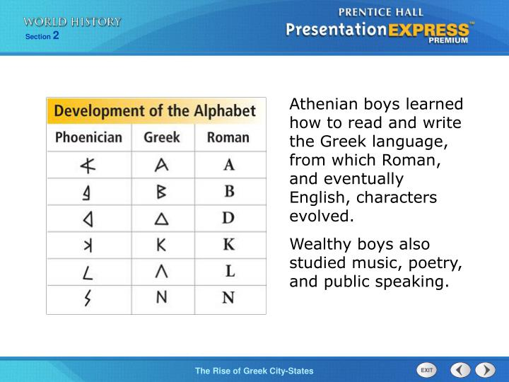 Athenian boys learned how to read and write the Greek language, from which Roman, and eventually English, characters evolved.