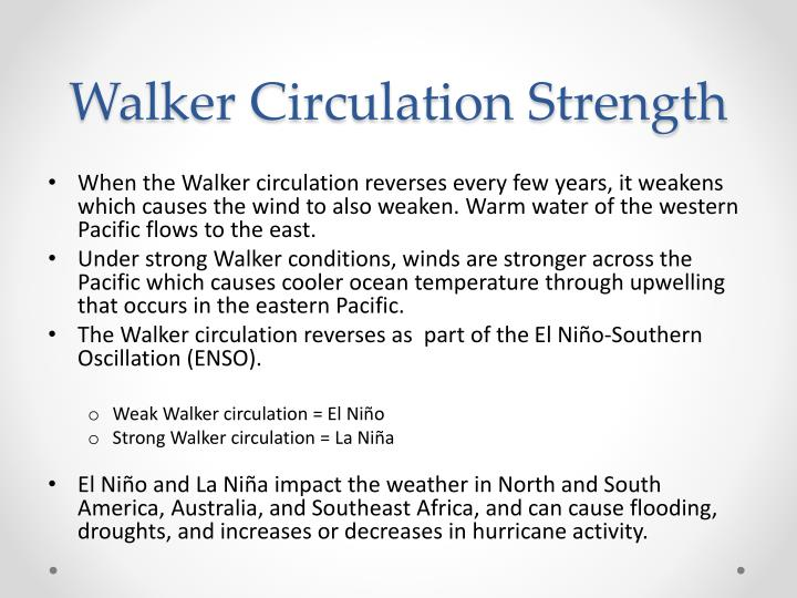 Walker Circulation Strength